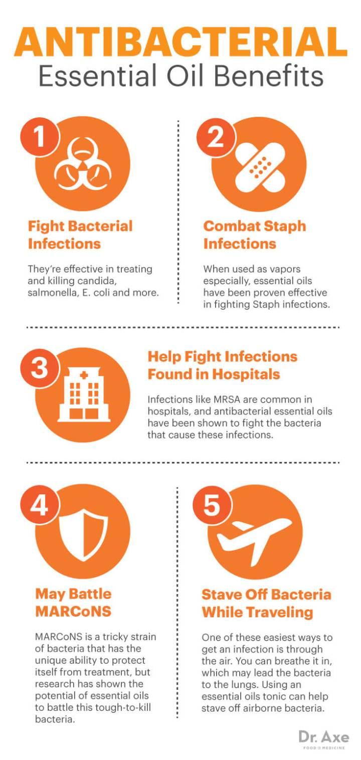 Antibacterial essential oils benefits - Dr. Axe