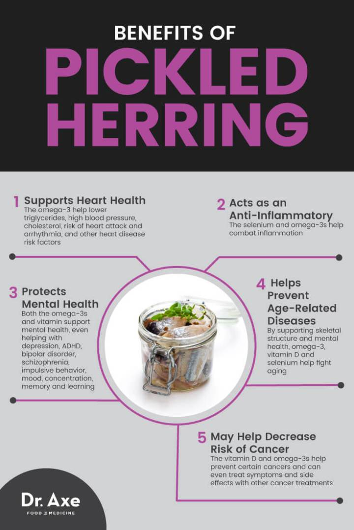 Benefits of pickled herring - Dr. Axe