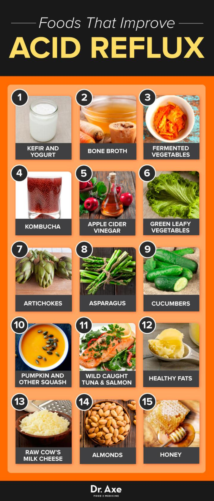 Foods that improve acid reflux symptoms - Dr. Axe