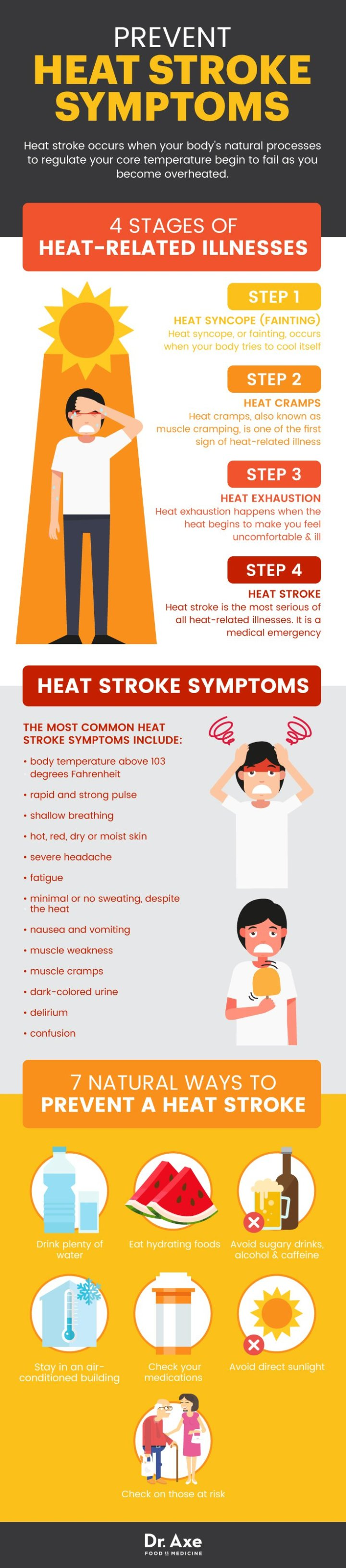 Prevent heat stroke symptoms - Dr. Axe