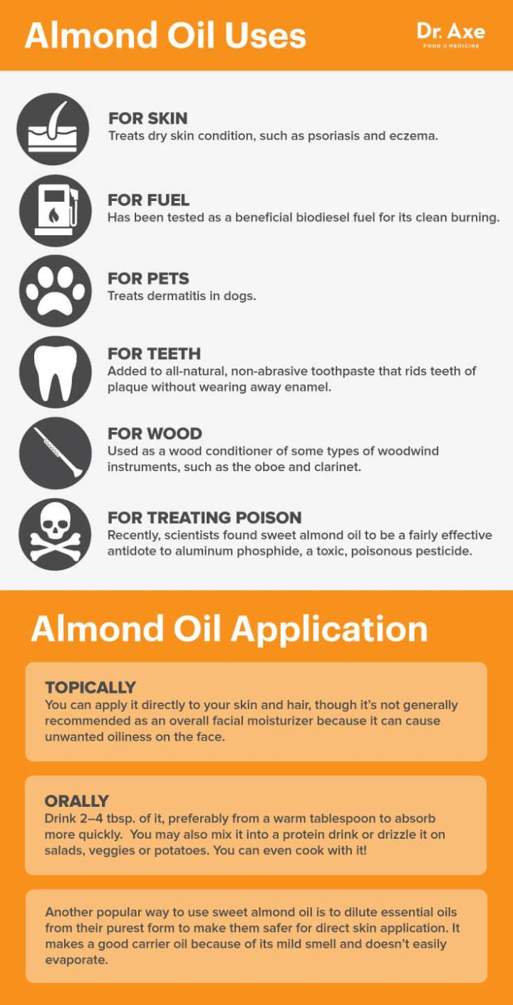 Almond oil uses - Dr. Axe