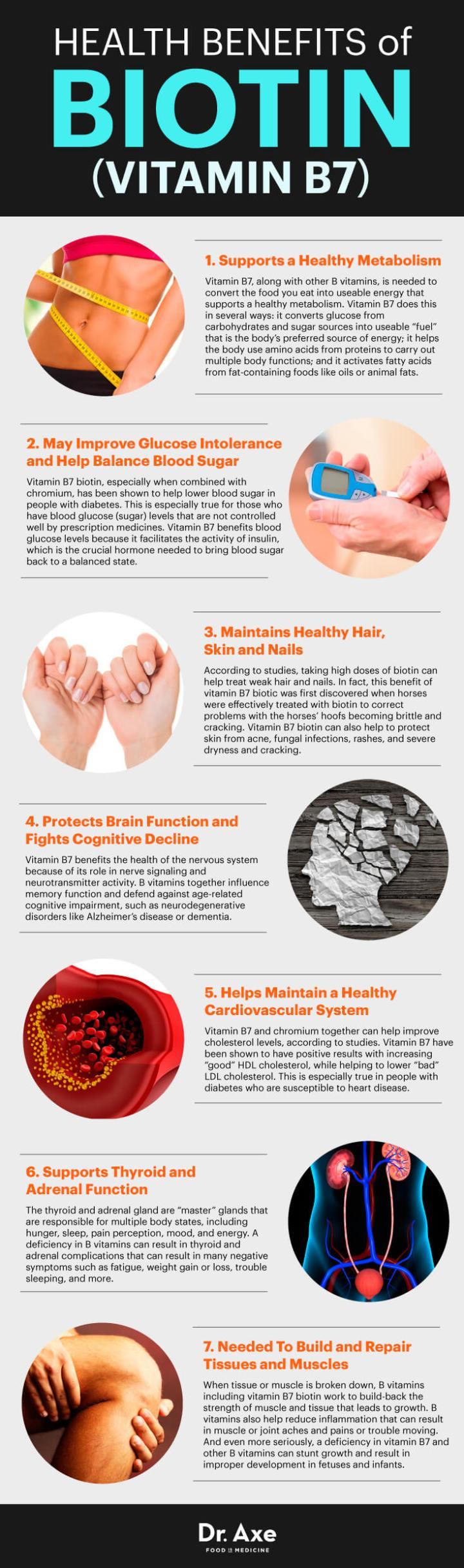 Biotin benefits