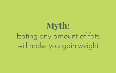 Myth: eating any amount of fats will make you gain weight