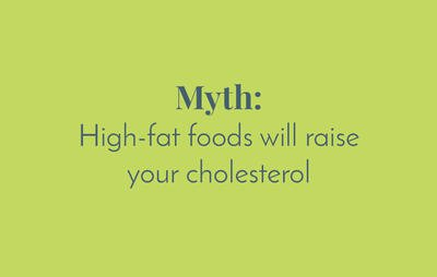 Myth: high-fat foods will raise your cholesterol